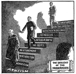 Fundamentalism vs Secularism : understanding the core point