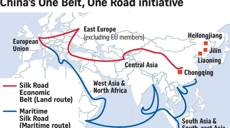 China's One Belt One Road (OBOR)